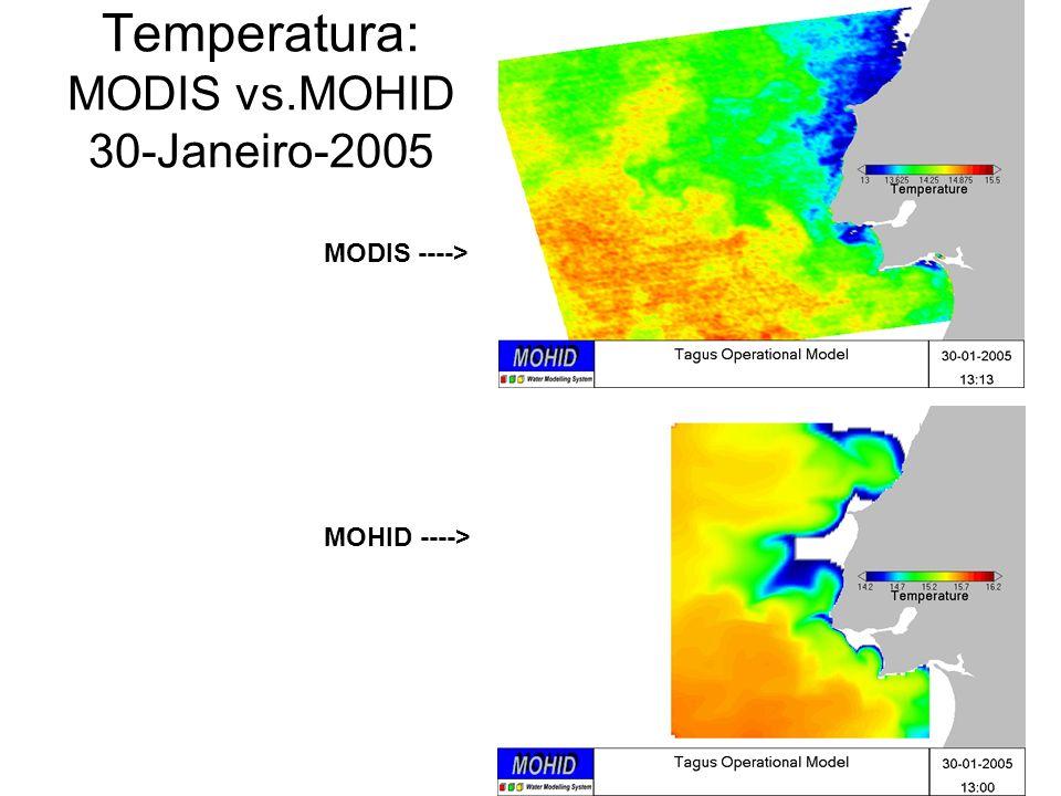 MODIS ----> MOHID ----> Temperatura: MODIS vs.MOHID 30-Janeiro-2005