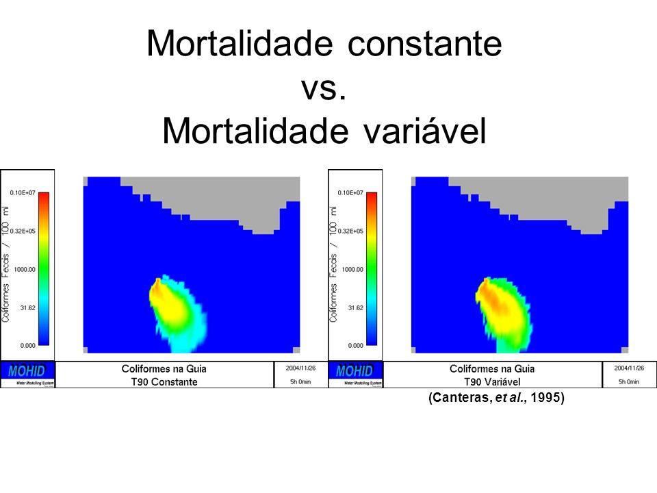 Mortalidade constante vs. Mortalidade variável (Canteras, et al., 1995)