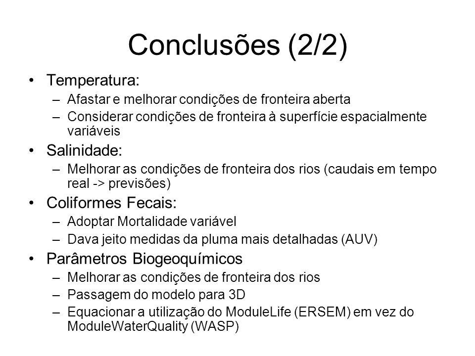 Conclusões (2/2) Temperatura: –Afastar e melhorar condições de fronteira aberta –Considerar condições de fronteira à superfície espacialmente variávei