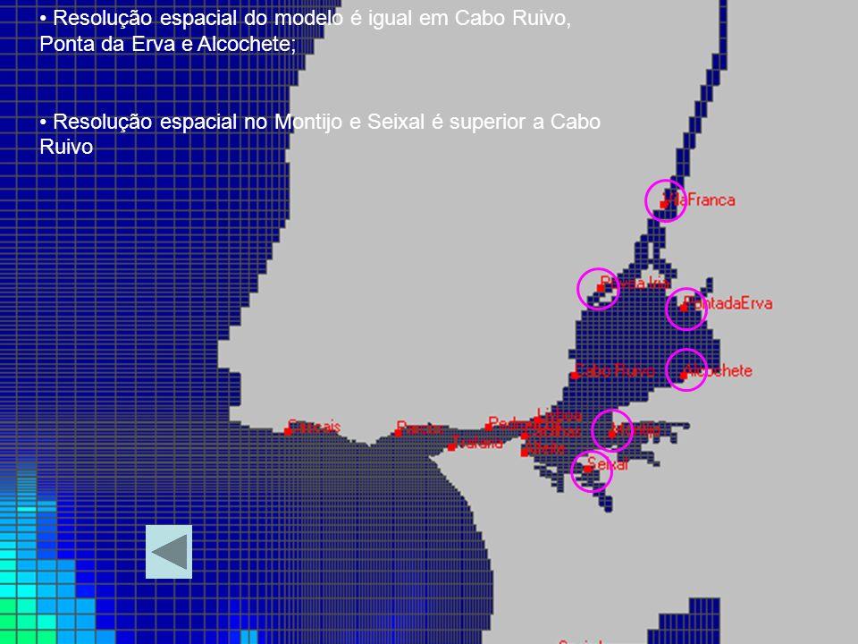 Resolução espacial do modelo é igual em Cabo Ruivo, Ponta da Erva e Alcochete; Resolução espacial no Montijo e Seixal é superior a Cabo Ruivo