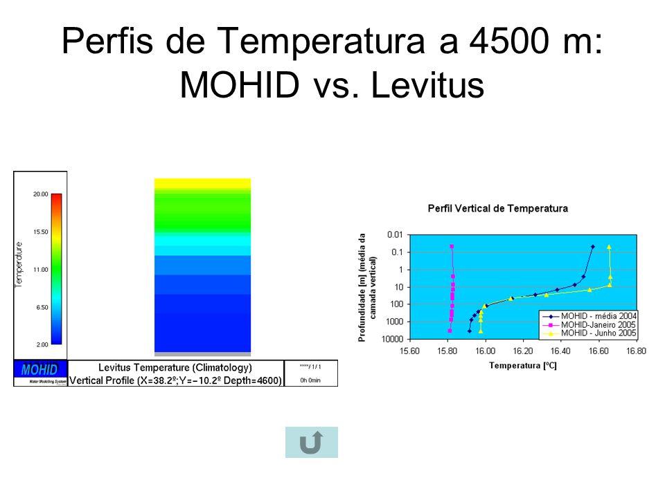 Perfis de Temperatura a 4500 m: MOHID vs. Levitus