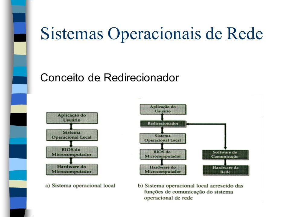 Conceito de Redirecionador Sistemas Operacionais de Rede
