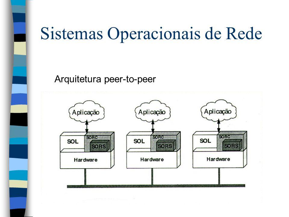 Arquitetura peer-to-peer Sistemas Operacionais de Rede