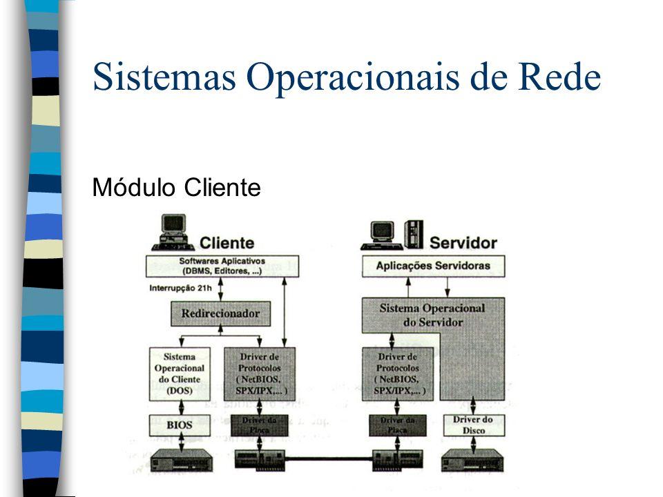 Módulo Cliente Sistemas Operacionais de Rede