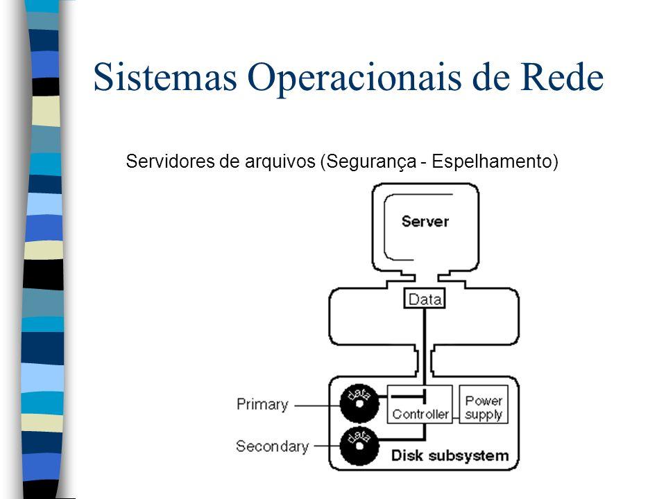 Servidores de arquivos (Segurança - Espelhamento) Sistemas Operacionais de Rede