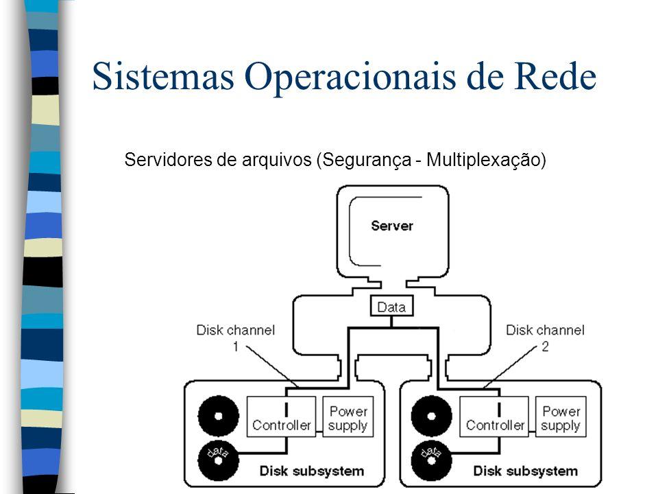 Servidores de arquivos (Segurança - Multiplexação) Sistemas Operacionais de Rede