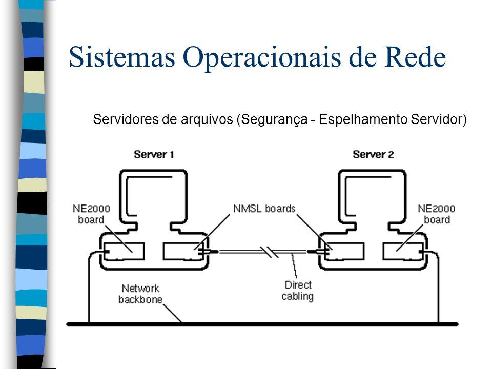 Servidores de arquivos (Segurança - Espelhamento Servidor) Sistemas Operacionais de Rede