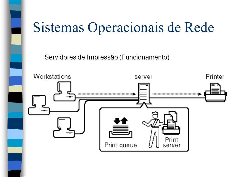 Servidores de Impressão (Funcionamento) Sistemas Operacionais de Rede