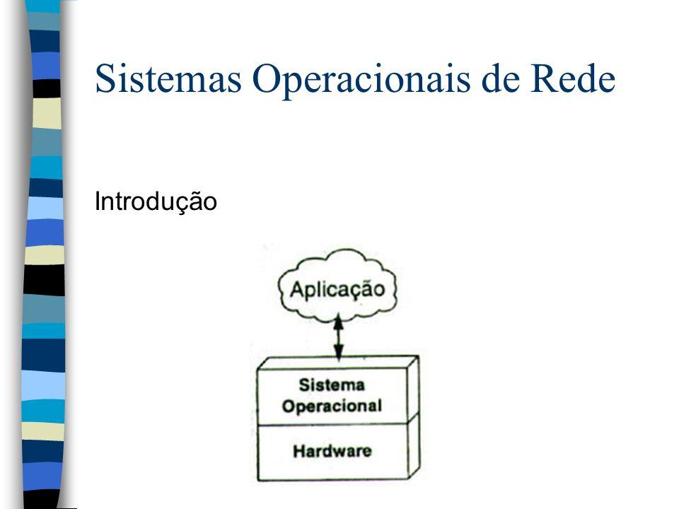 Introdução Sistemas Operacionais de Rede