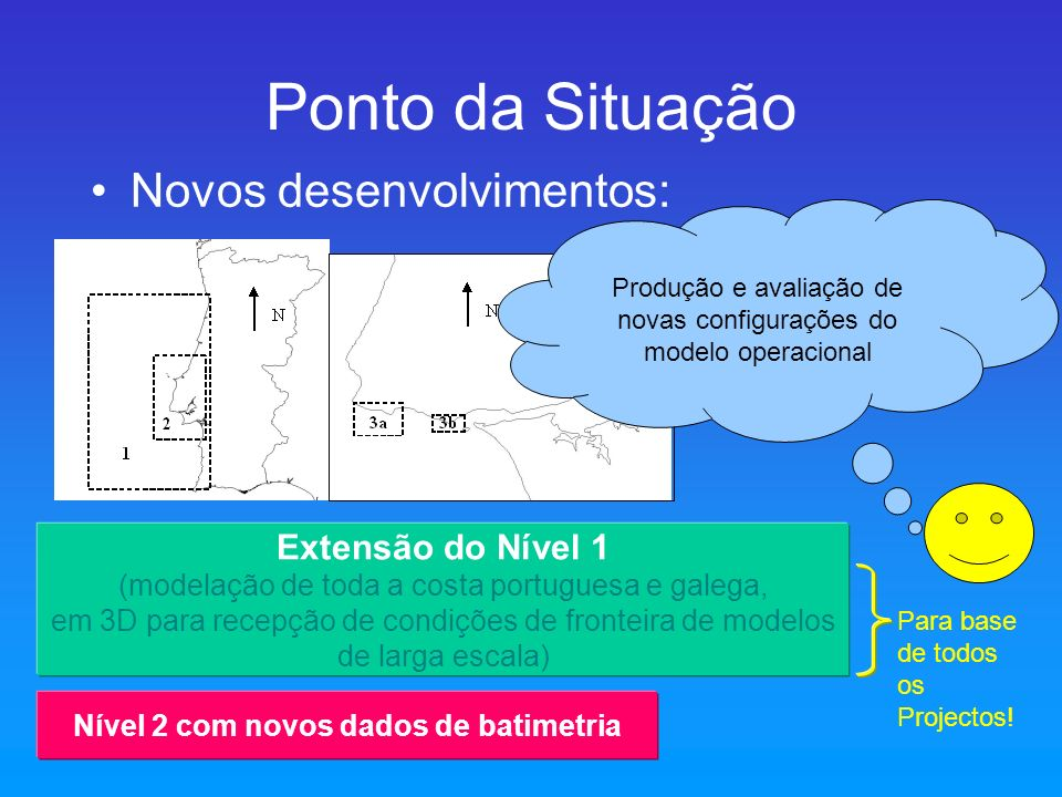 Ponto da Situação Novos desenvolvimentos: Extensão do Nível 1 (modelação de toda a costa portuguesa e galega, em 3D para recepção de condições de fron