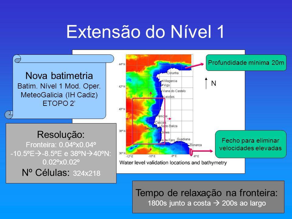 N Extensão do Nível 1 Nova batimetria Batim. Nível 1 Mod. Oper. MeteoGalicia (IH Cadiz) ETOPO 2 Resolução: Fronteira: 0.04ºx0.04º -10.5ºE -8.5ºE e 38º