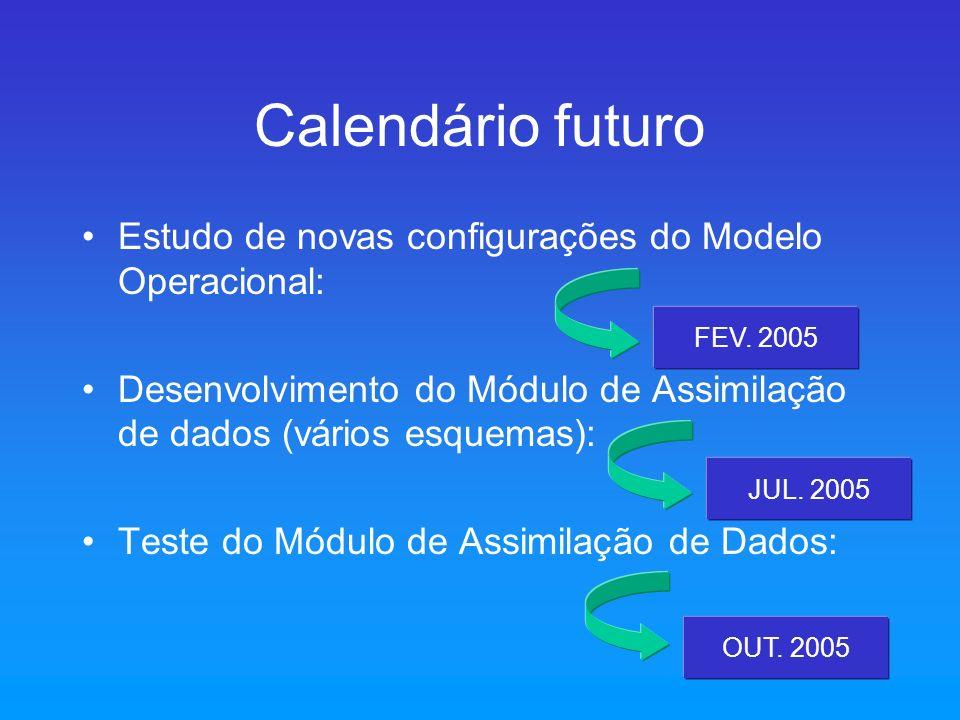 Calendário futuro Estudo de novas configurações do Modelo Operacional: Desenvolvimento do Módulo de Assimilação de dados (vários esquemas): Teste do M