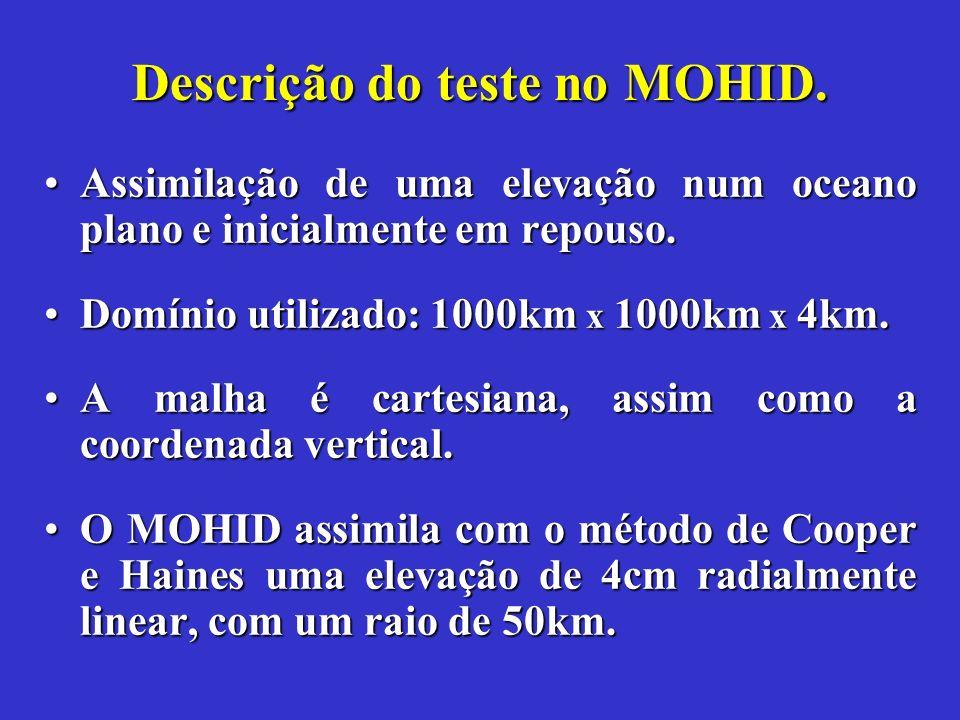 Implementação no MOHID.
