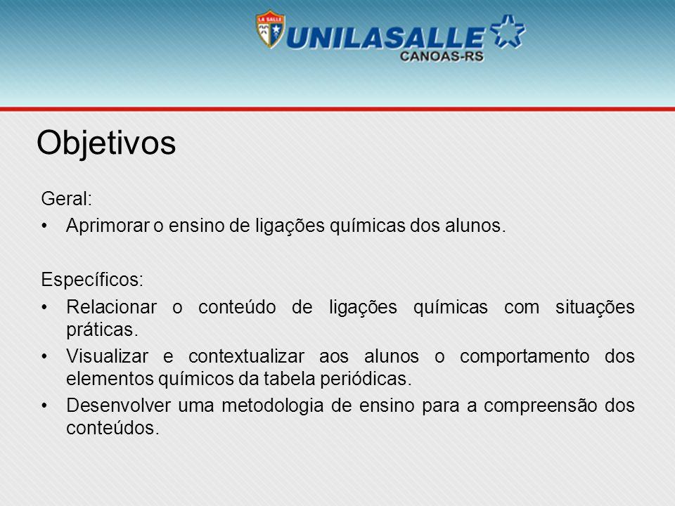 Referências Bibliográficas SACRISTAM, J Gimeno.Compreender e Transformar..