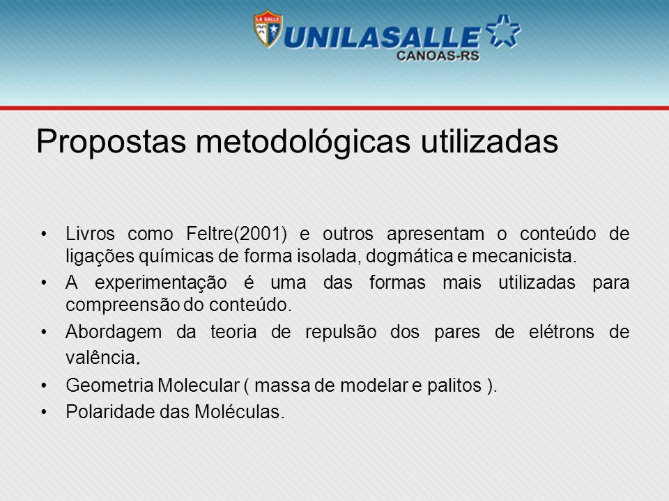Proposta metodológica do programa A partir da tabela periódica mostrar os elementos químicos e suas propriedades periódicas.