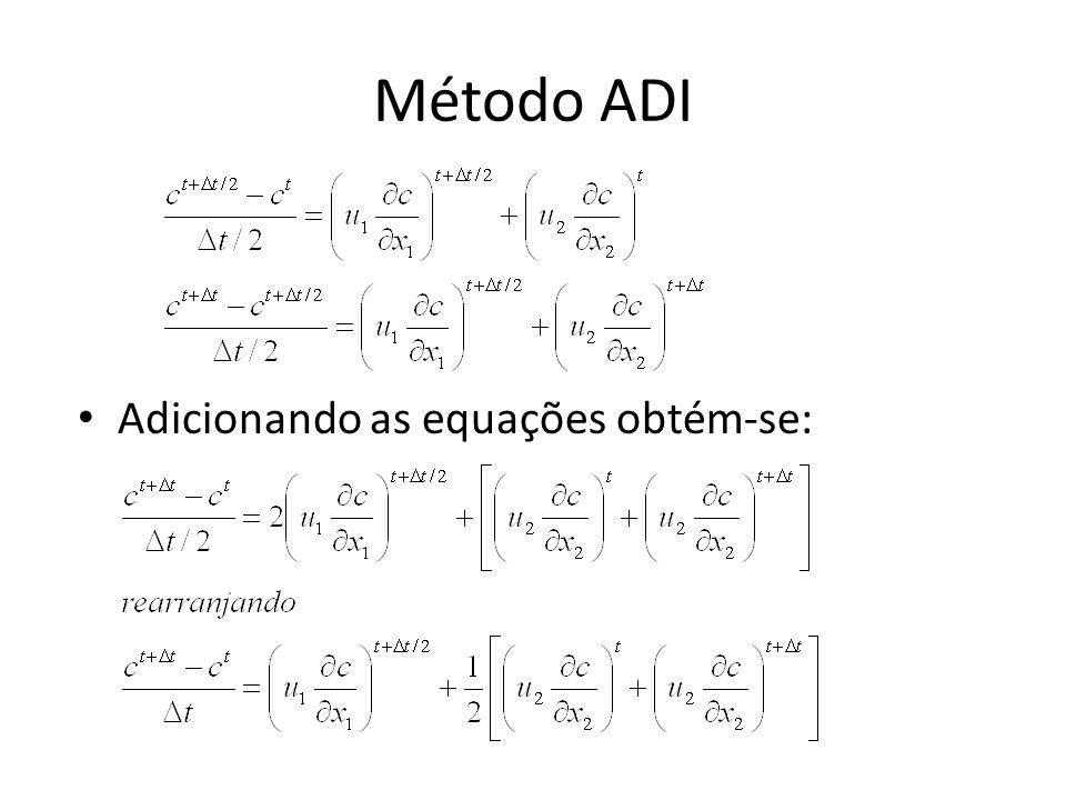 Método ADI Este método simplifica a resolução da matriz originada pelo cálculo implícito, permitindo trabalhar com matrizes em que todas as diagonais são adjacentes à principal.
