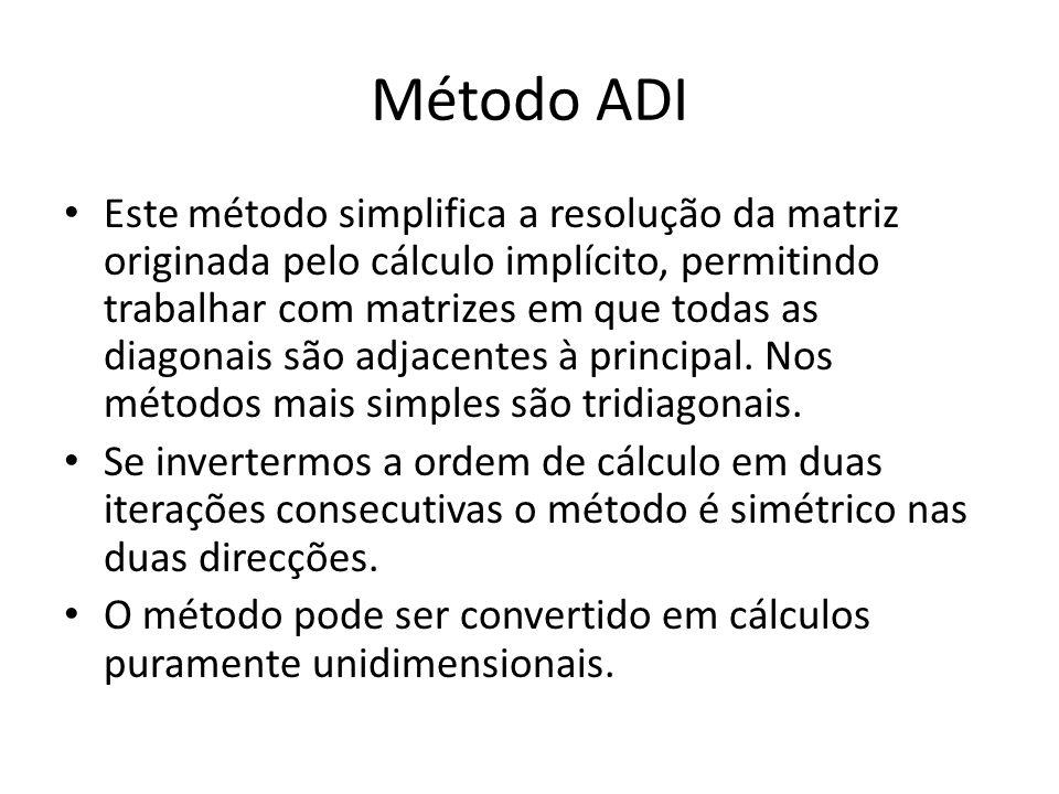 Método ADI Este método simplifica a resolução da matriz originada pelo cálculo implícito, permitindo trabalhar com matrizes em que todas as diagonais