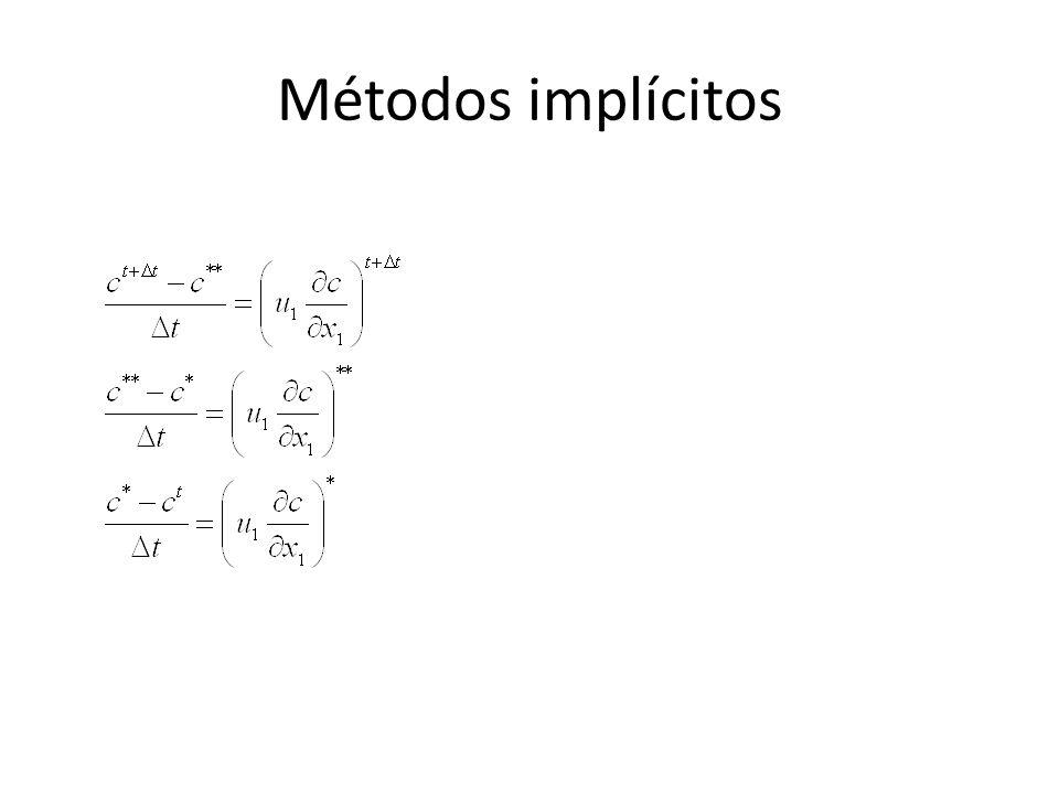 Métodos implícitos