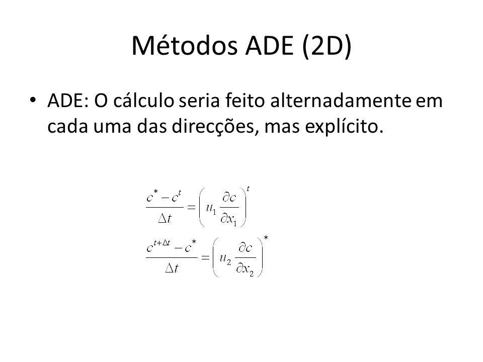 Métodos ADE (2D) ADE: O cálculo seria feito alternadamente em cada uma das direcções, mas explícito.
