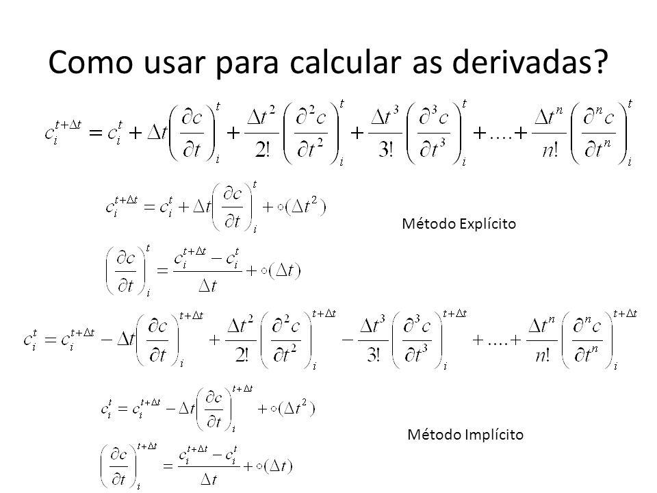 Como usar para calcular as derivadas? Método Explícito Método Implícito
