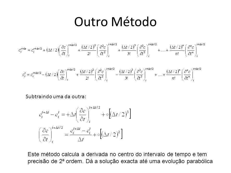 Outro Método Subtraindo uma da outra: Este método calcula a derivada no centro do intervalo de tempo e tem precisão de 2ª ordem. Dá a solução exacta a