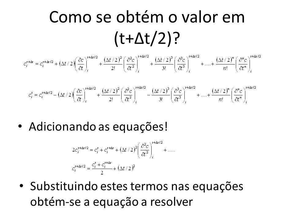 Como se obtém o valor em (t+Δt/2)? Adicionando as equações! Substituindo estes termos nas equações obtém-se a equação a resolver