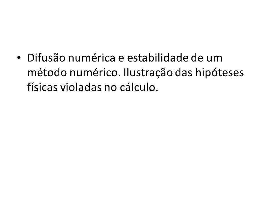 Difusão numérica e estabilidade de um método numérico. Ilustração das hipóteses físicas violadas no cálculo.