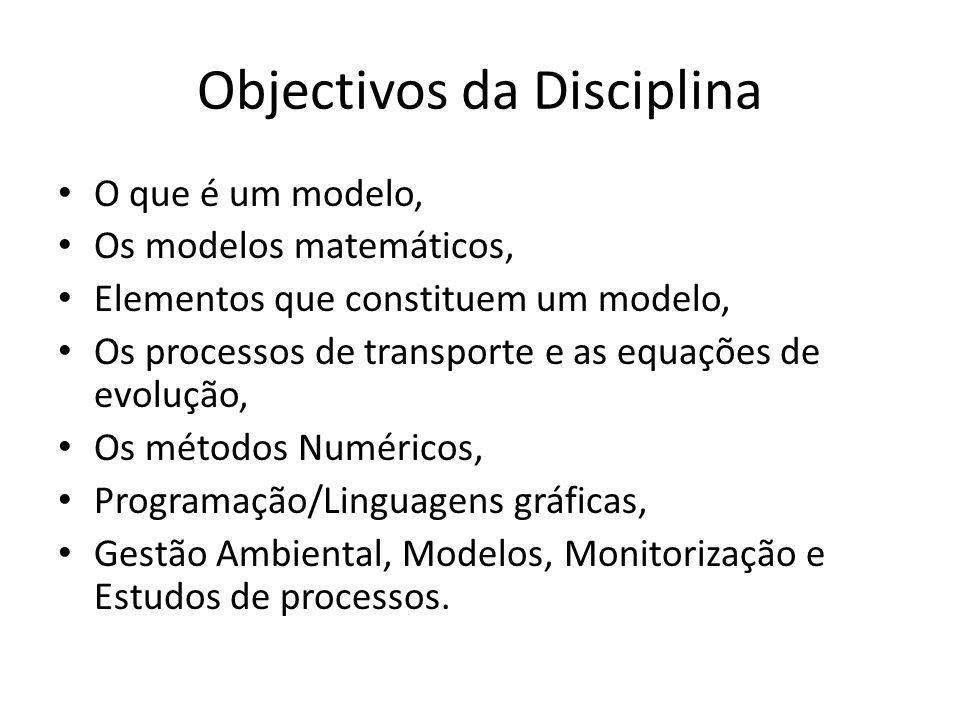 Objectivos da Disciplina O que é um modelo, Os modelos matemáticos, Elementos que constituem um modelo, Os processos de transporte e as equações de evolução, Os métodos Numéricos, Programação/Linguagens gráficas, Gestão Ambiental, Modelos, Monitorização e Estudos de processos.
