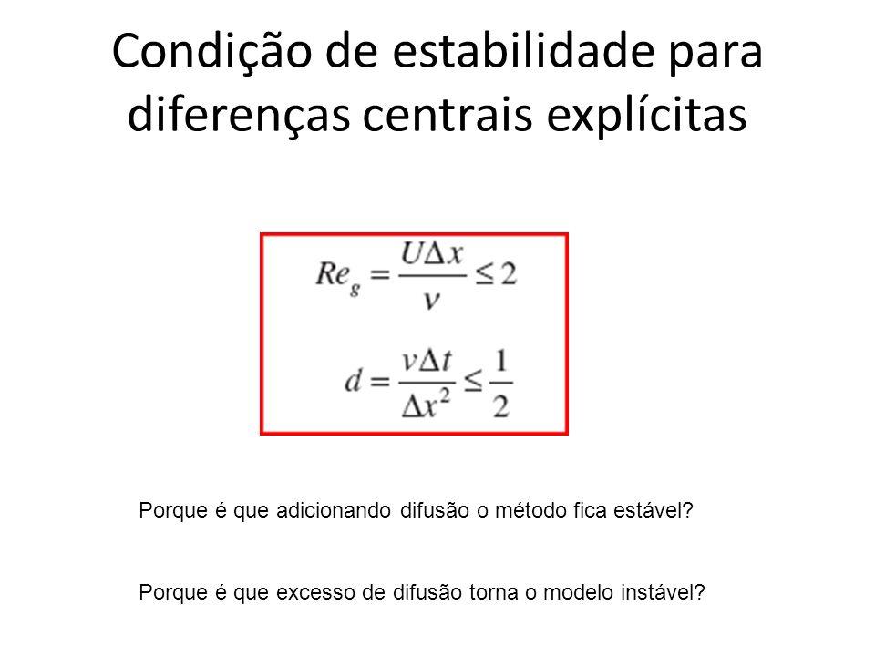 Condição de estabilidade para diferenças centrais explícitas Porque é que adicionando difusão o método fica estável? Porque é que excesso de difusão t