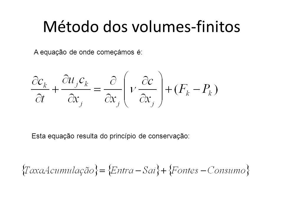 Método dos volumes-finitos A equação de onde começámos é: Esta equação resulta do princípio de conservação: