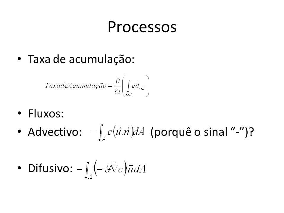 Processos Taxa de acumulação: Fluxos: Advectivo: (porquê o sinal -)? Difusivo: