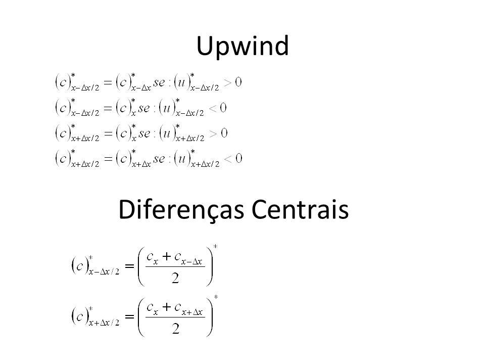 Upwind Diferenças Centrais