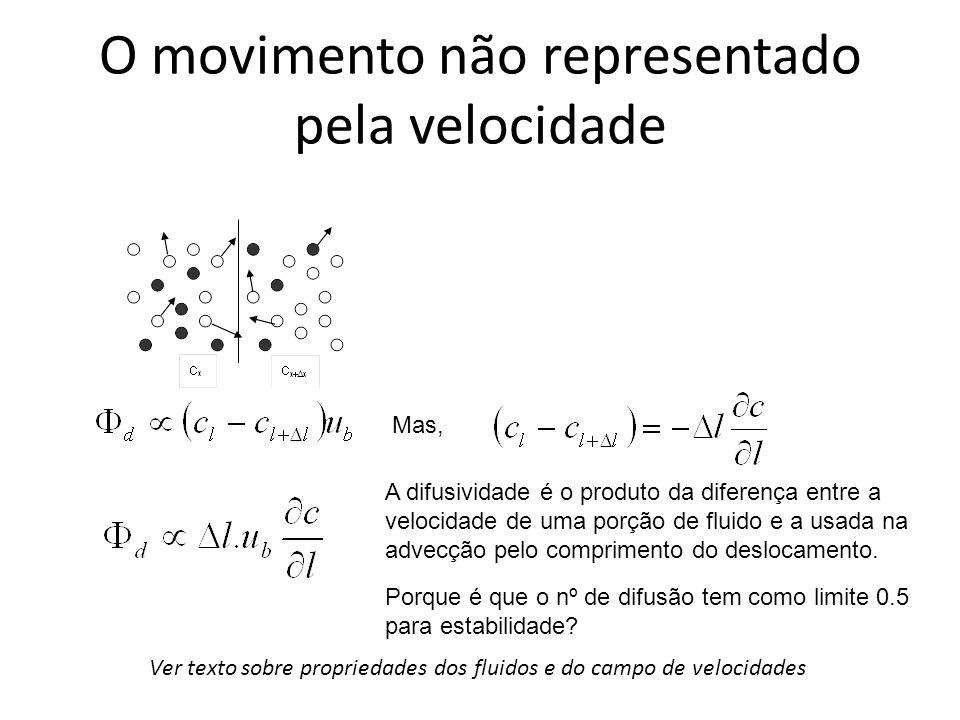 O movimento não representado pela velocidade Ver texto sobre propriedades dos fluidos e do campo de velocidades Mas, A difusividade é o produto da diferença entre a velocidade de uma porção de fluido e a usada na advecção pelo comprimento do deslocamento.