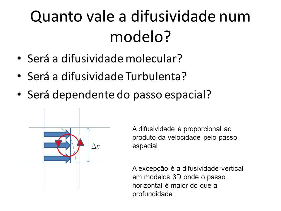 Quanto vale a difusividade num modelo? Será a difusividade molecular? Será a difusividade Turbulenta? Será dependente do passo espacial? A difusividad
