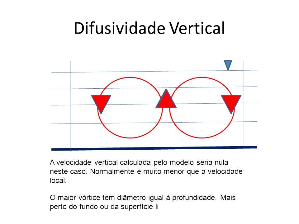 Difusividade Vertical A velocidade vertical calculada pelo modelo seria nula neste caso. Normalmente é muito menor que a velocidade local. O maior vór