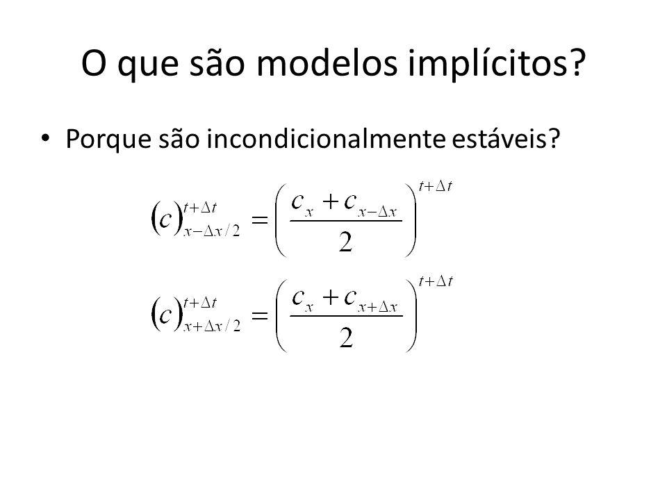O que são modelos implícitos? Porque são incondicionalmente estáveis?