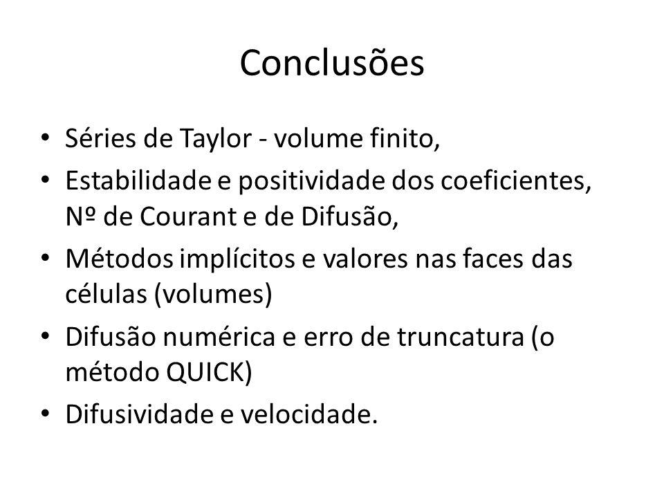 Conclusões Séries de Taylor - volume finito, Estabilidade e positividade dos coeficientes, Nº de Courant e de Difusão, Métodos implícitos e valores nas faces das células (volumes) Difusão numérica e erro de truncatura (o método QUICK) Difusividade e velocidade.
