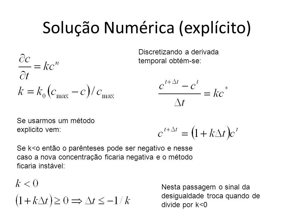 Solução Numérica (explícito) Se usarmos um método explicito vem: Discretizando a derivada temporal obtém-se: Se k<o então o parênteses pode ser negati