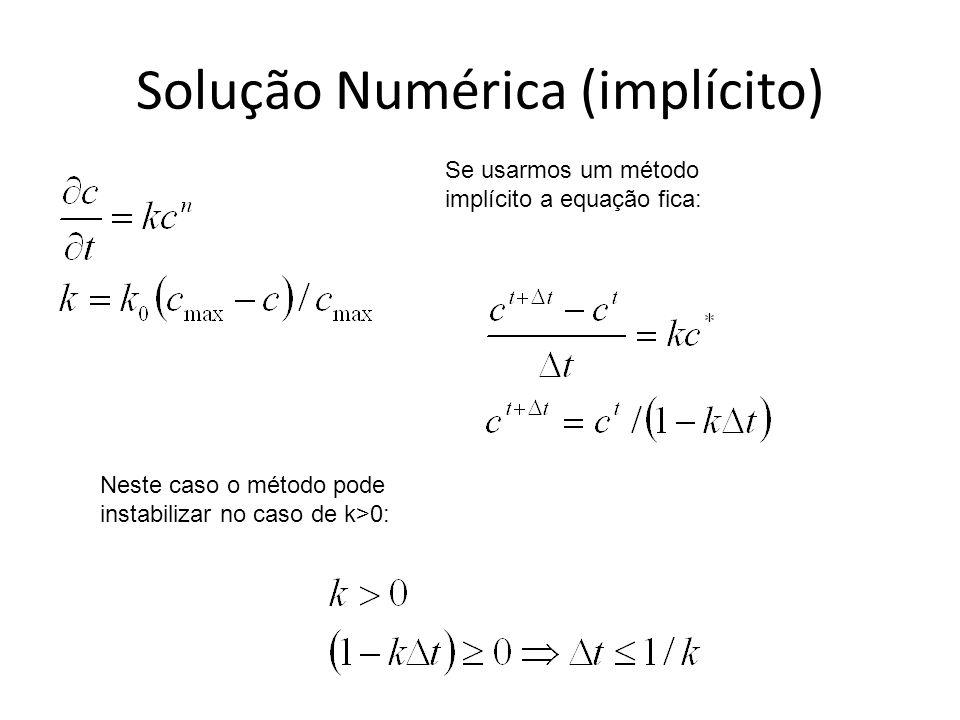 Solução Numérica (implícito) Se usarmos um método implícito a equação fica: Neste caso o método pode instabilizar no caso de k>0: