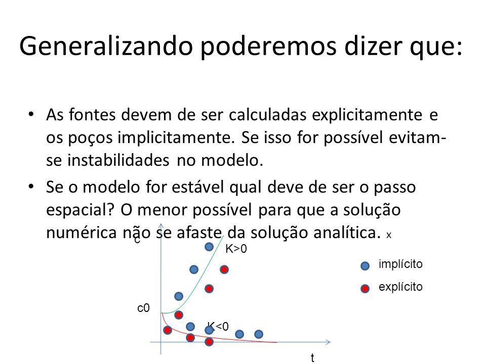 Generalizando poderemos dizer que: As fontes devem de ser calculadas explicitamente e os poços implicitamente.