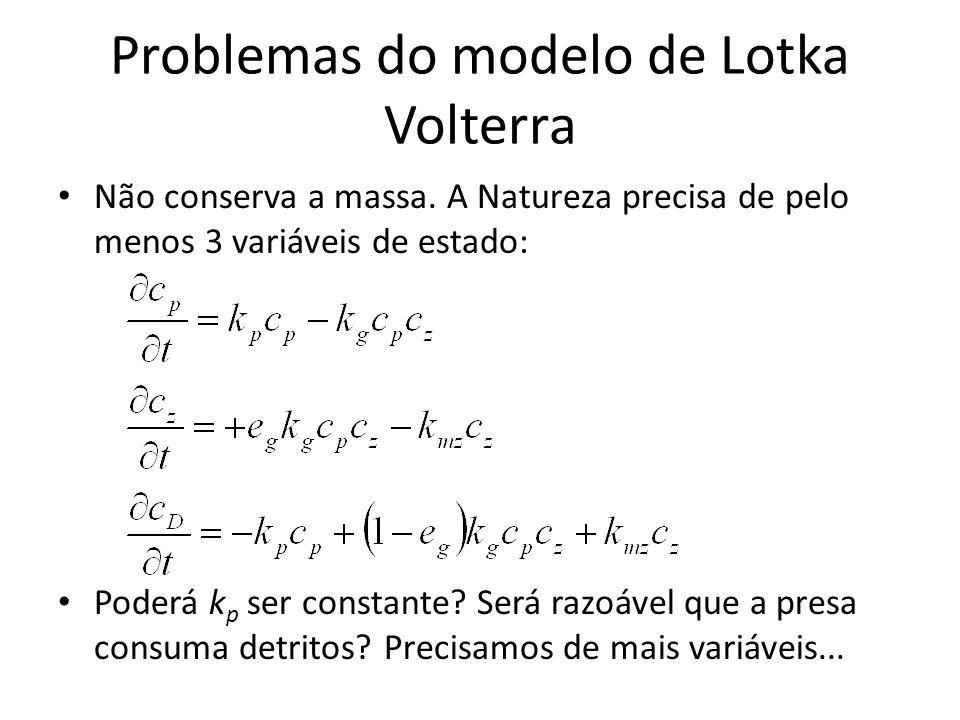 Problemas do modelo de Lotka Volterra Não conserva a massa.