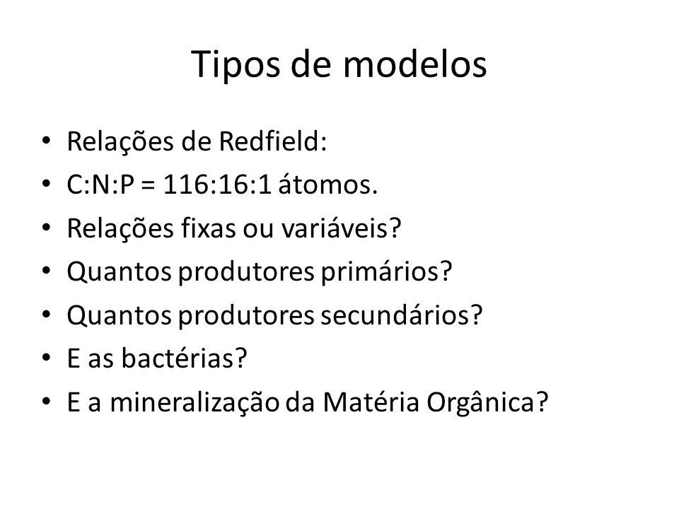 Tipos de modelos Relações de Redfield: C:N:P = 116:16:1 átomos. Relações fixas ou variáveis? Quantos produtores primários? Quantos produtores secundár