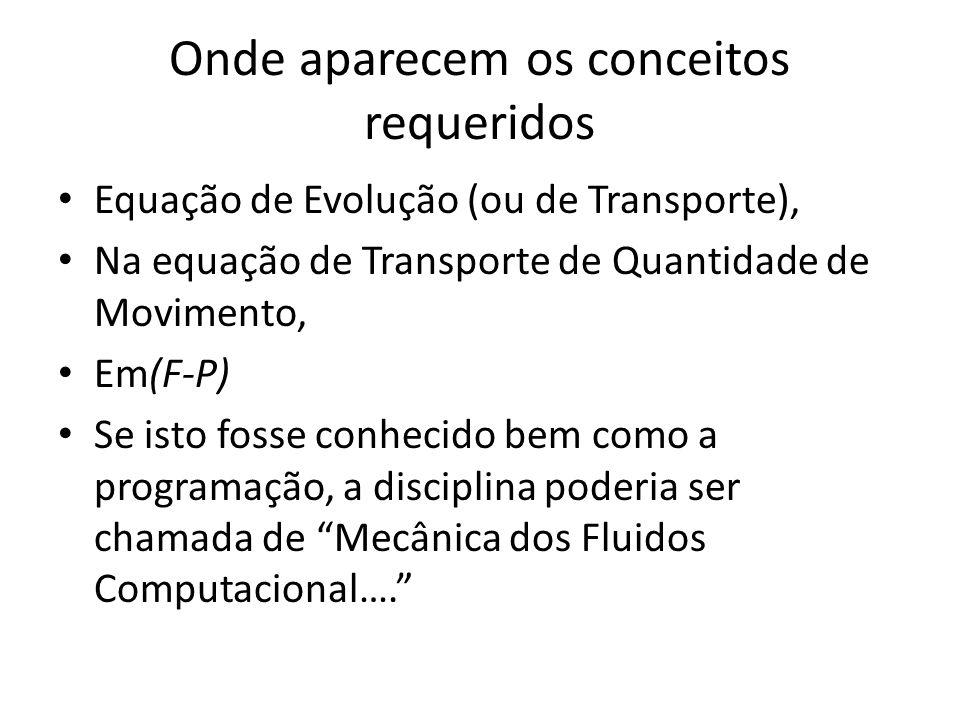 Como se resolvem as equações Métodos Numéricos: Diferenças finitas/Volumes Finitos Elementos Finitos/Elementos de Fronteira.