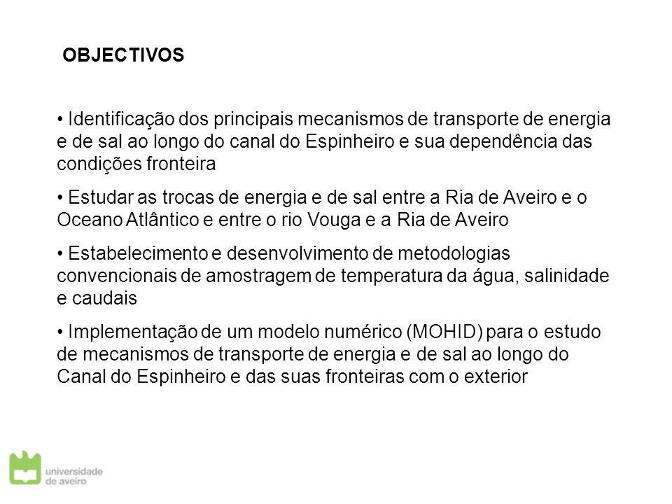 OBJECTIVOS Identificação dos principais mecanismos de transporte de energia e de sal ao longo do canal do Espinheiro e sua dependência das condições f