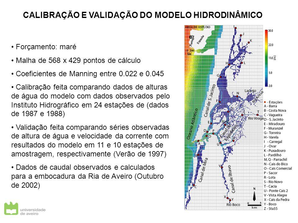 CALIBRAÇÃO E VALIDAÇÃO DO MODELO HIDRODINÂMICO Forçamento: maré Malha de 568 x 429 pontos de cálculo Coeficientes de Manning entre 0.022 e 0.045 Calib