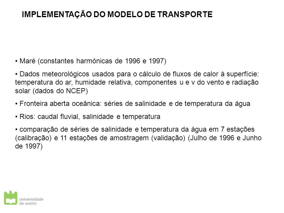 IMPLEMENTAÇÃO DO MODELO DE TRANSPORTE Maré (constantes harmónicas de 1996 e 1997) Dados meteorológicos usados para o cálculo de fluxos de calor à supe