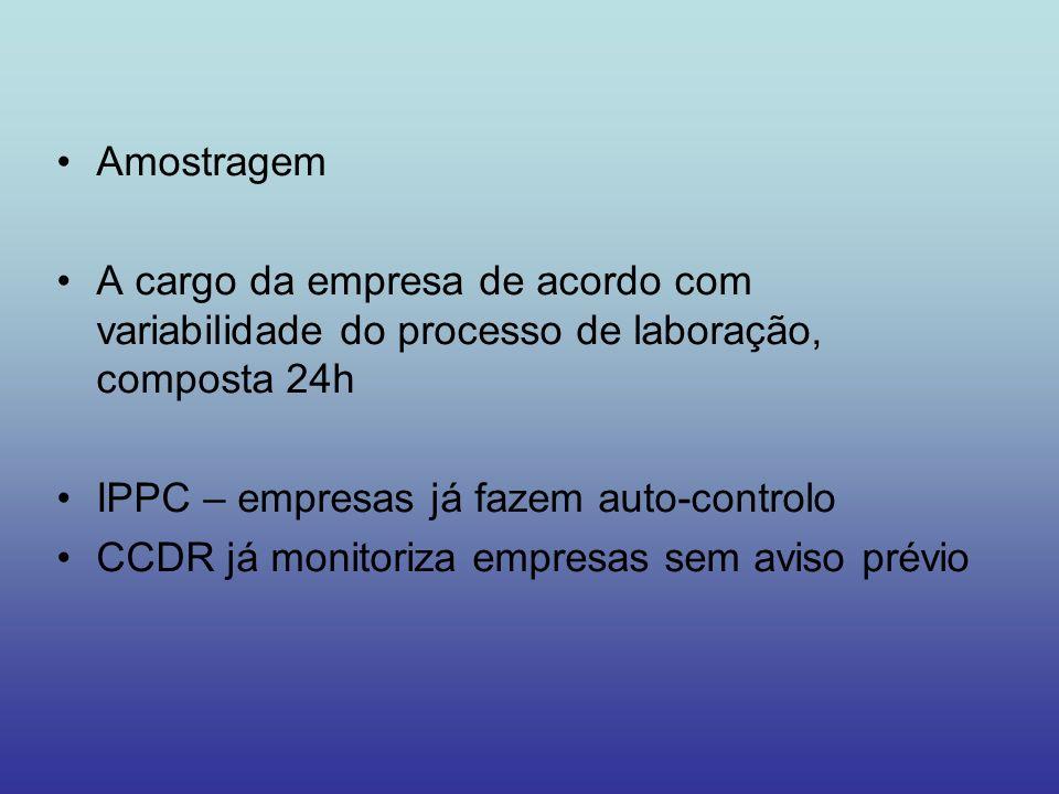 Amostragem A cargo da empresa de acordo com variabilidade do processo de laboração, composta 24h IPPC – empresas já fazem auto-controlo CCDR já monito