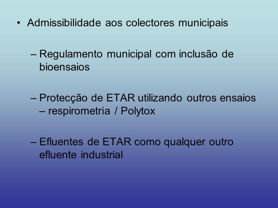 Admissibilidade aos colectores municipais –Regulamento municipal com inclusão de bioensaios –Protecção de ETAR utilizando outros ensaios – respirometr
