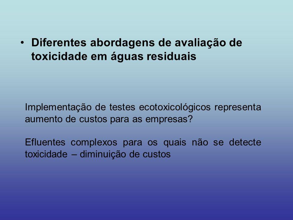 Diferentes abordagens de avaliação de toxicidade em águas residuais Implementação de testes ecotoxicológicos representa aumento de custos para as empr