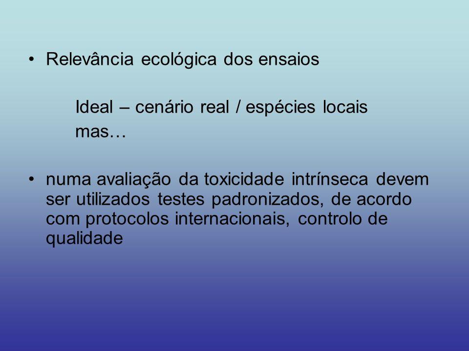 Relevância ecológica dos ensaios Ideal – cenário real / espécies locais mas… numa avaliação da toxicidade intrínseca devem ser utilizados testes padro